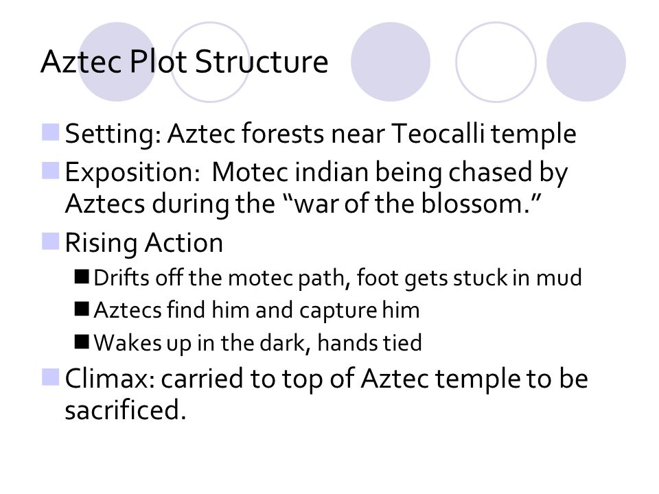 Aztec Plot Structure Setting: Aztec forests near Teocalli temple