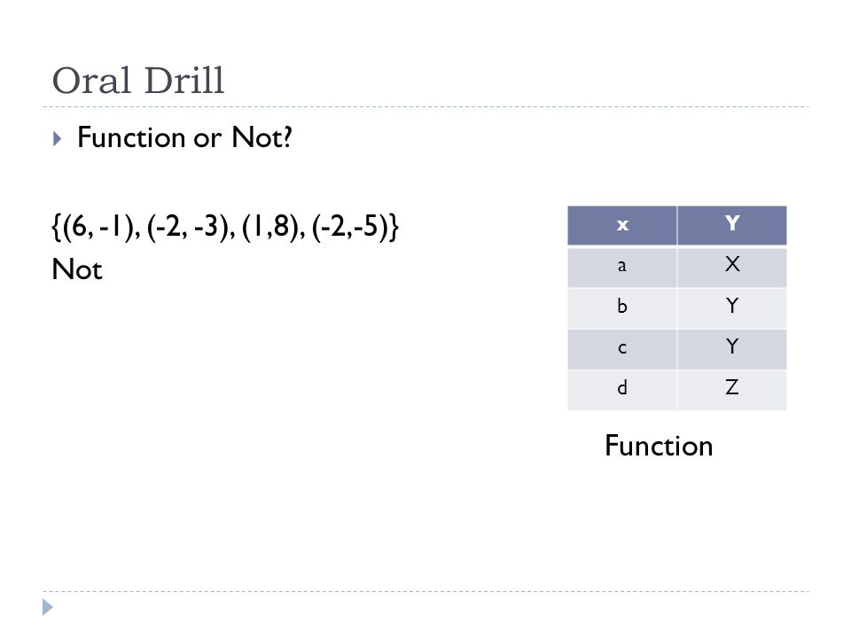 Oral Drill Function or Not {(6, -1), (-2, -3), (1,8), (-2,-5)} Not