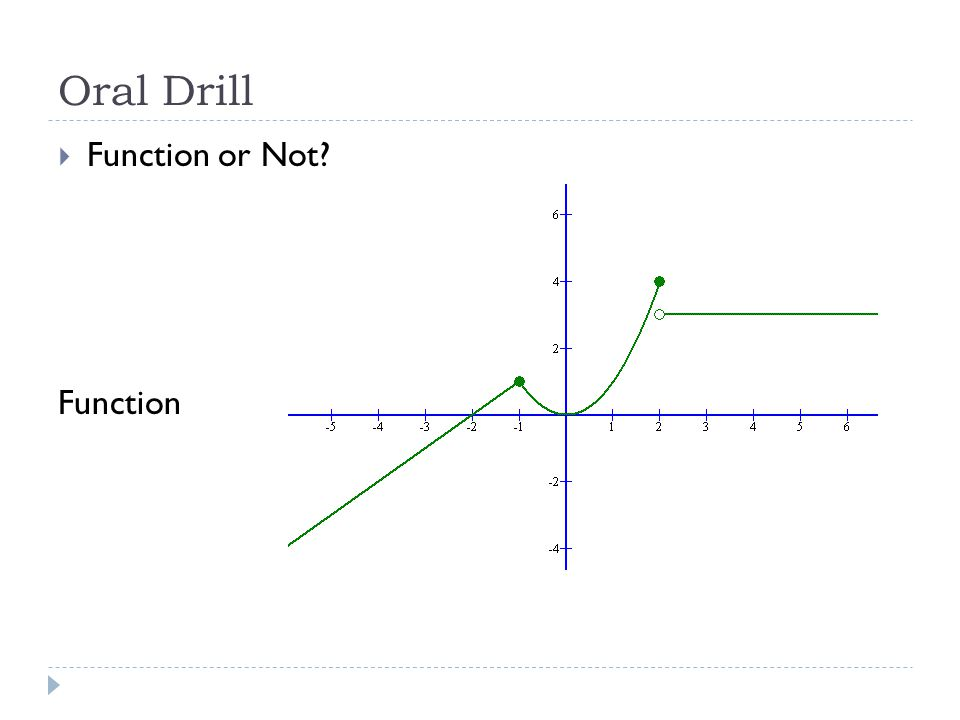 Oral Drill Function or Not Function