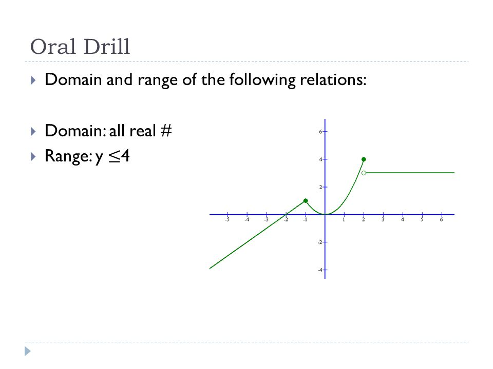 Oral Drill Domain and range of the following relations: