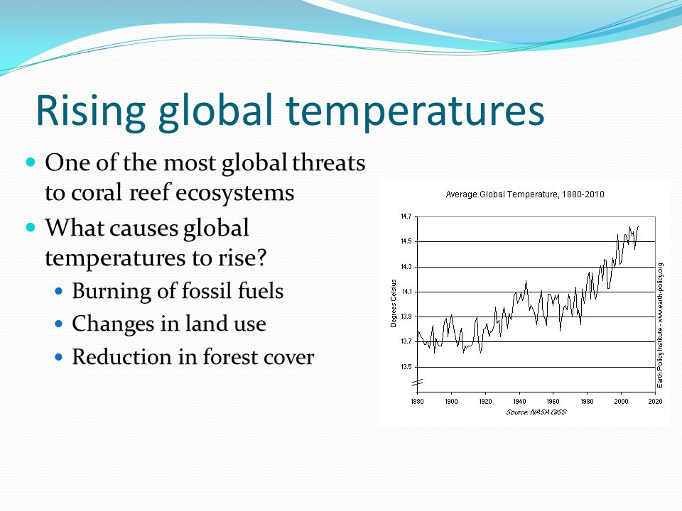 Rising global temperatures