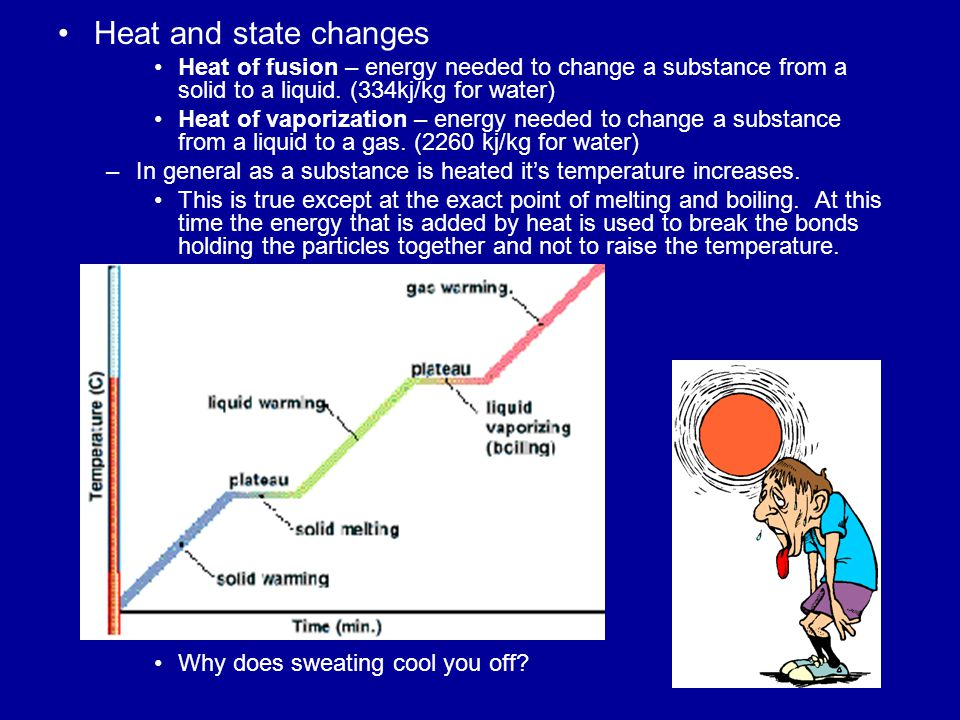 Heat and state changes Heat of fusion – energy needed to change a substance from a solid to a liquid. (334kj/kg for water)