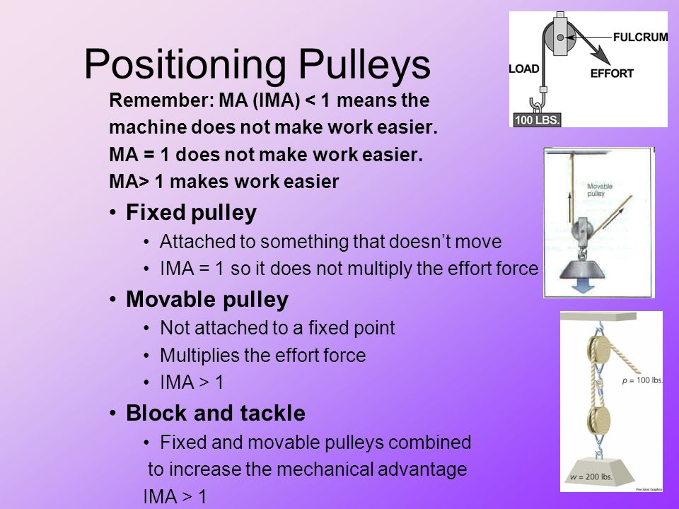 Positioning Pulleys Fixed pulley Movable pulley Block and tackle