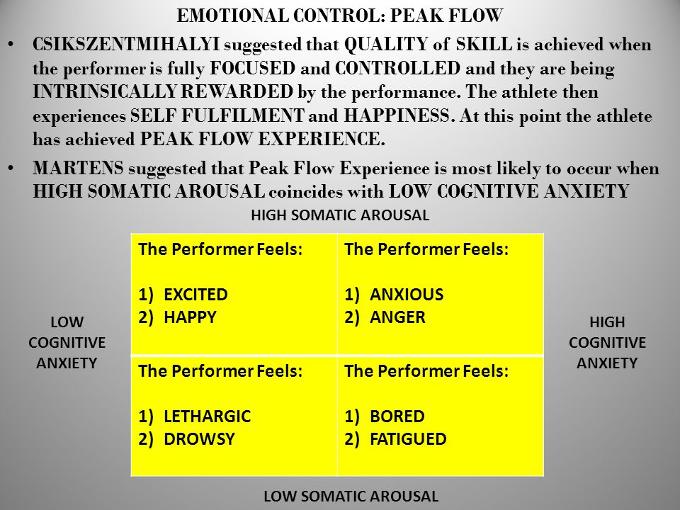 EMOTIONAL CONTROL: PEAK FLOW