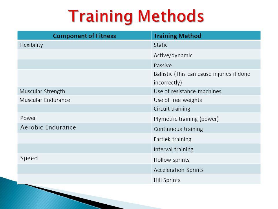 Training Methods Component of Fitness Training Method Flexibility