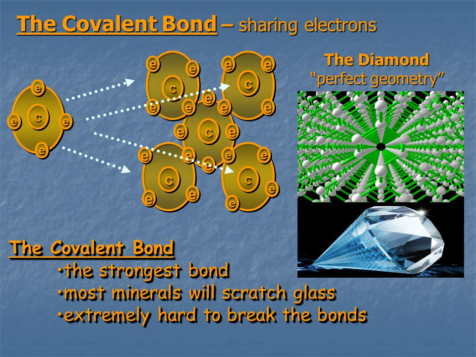 The Covalent Bond – sharing electrons
