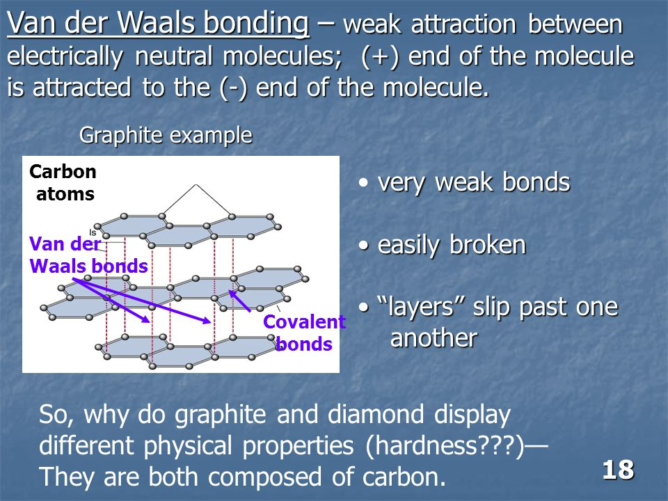 Van der Waals bonding – weak attraction between