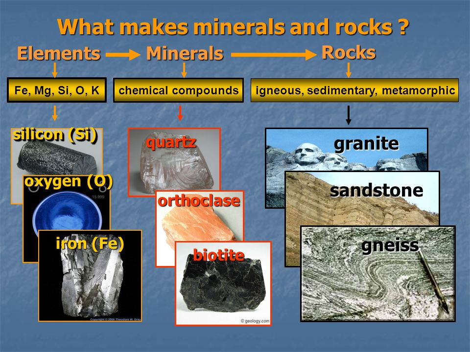 What makes minerals and rocks