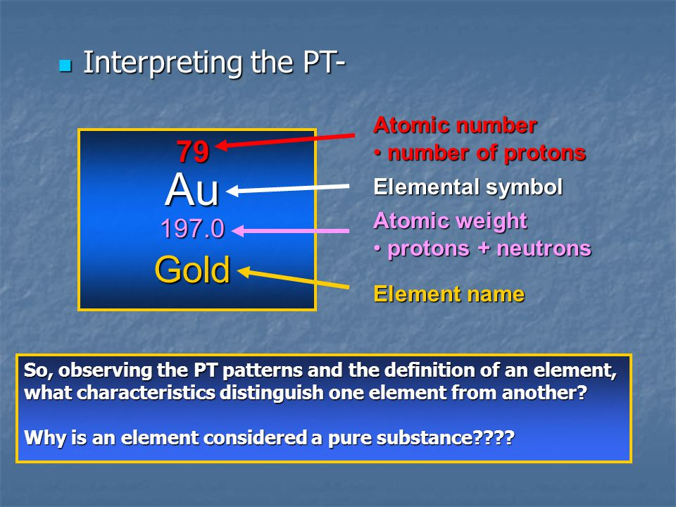 Au Gold Interpreting the PT Atomic number number of protons