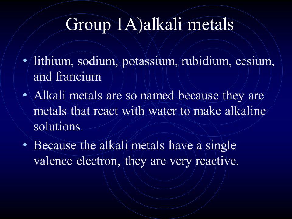 Group 1A)alkali metals lithium, sodium, potassium, rubidium, cesium, and francium.