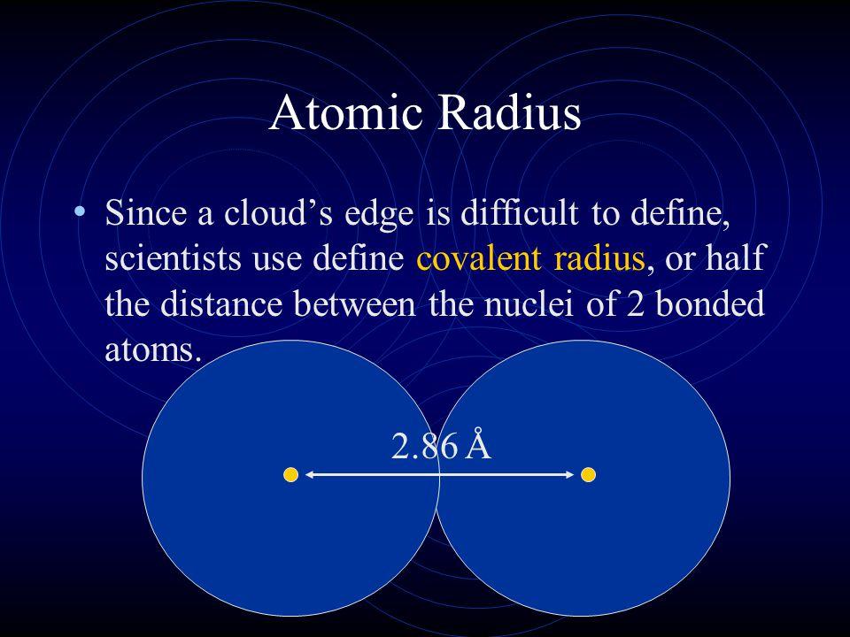 Atomic Radius