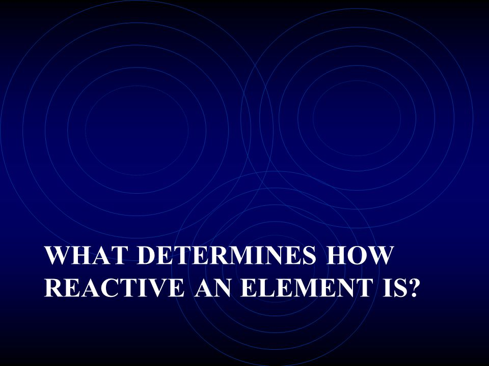 What determines how reactive an element is