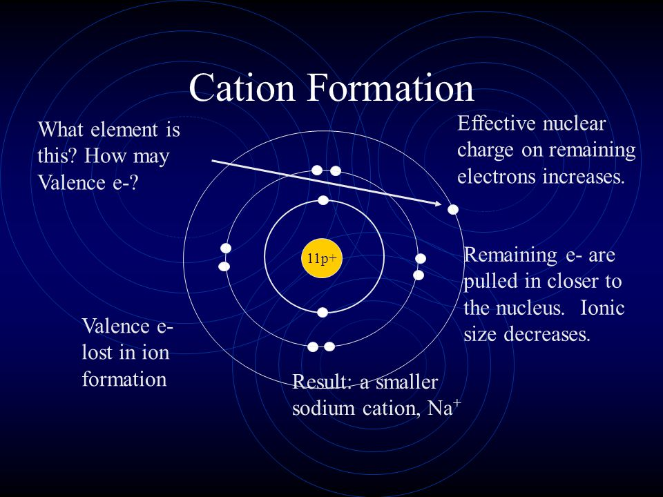 Cation Formation Effective nuclear charge on remaining electrons increases. What element is this How may Valence e-