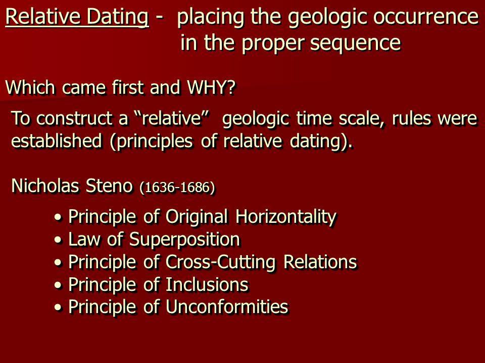 Geologic dating laws