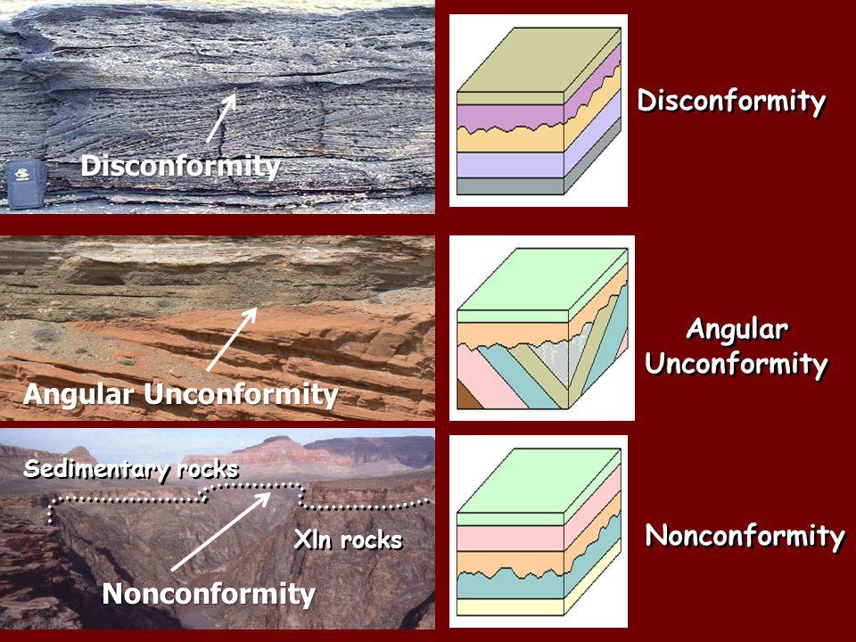 Disconformity Disconformity Angular Unconformity Angular Unconformity