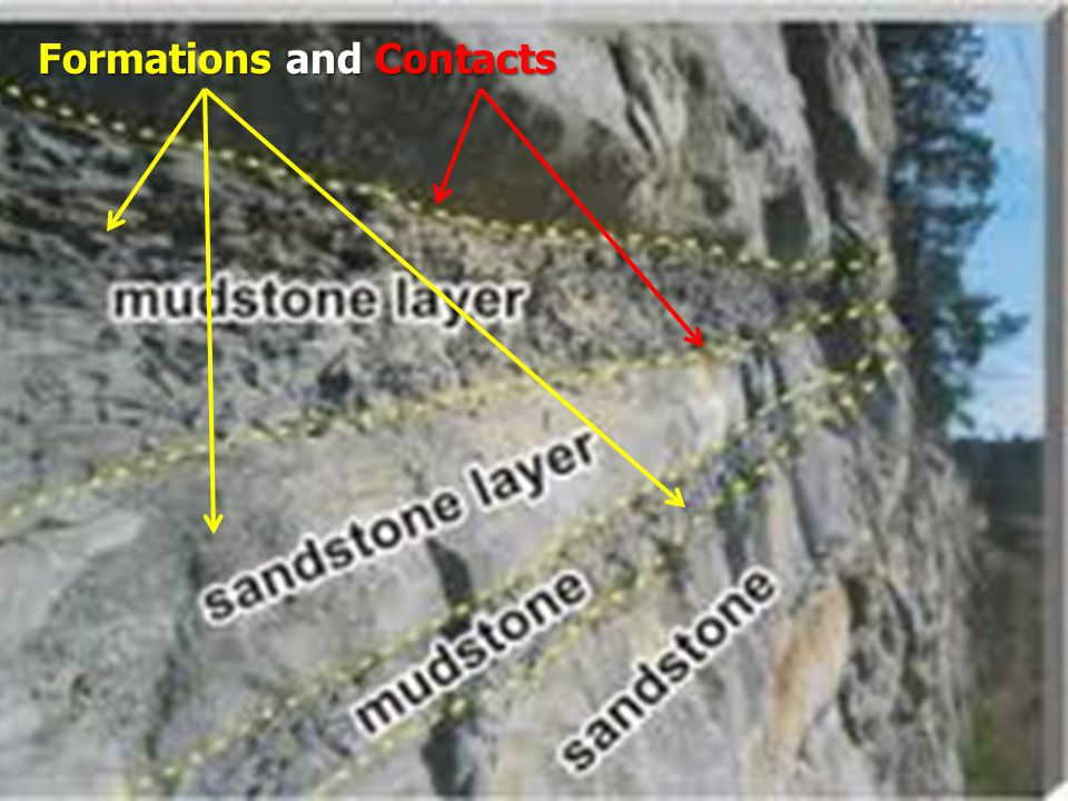 Formations and Contacts