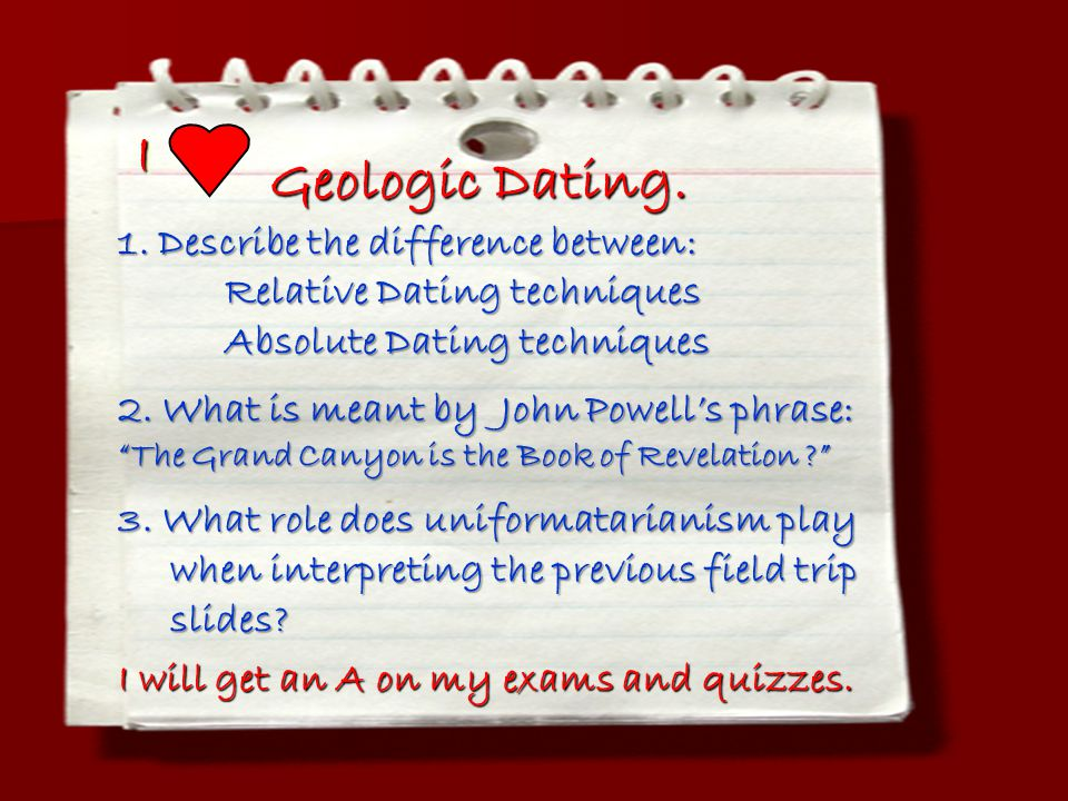 I Geologic Dating. Describe the difference between: