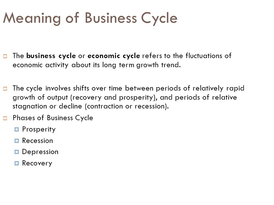 Meaning of Business Cycle