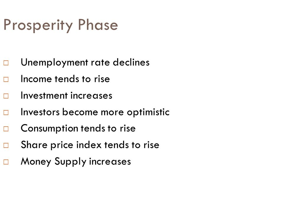Prosperity Phase Unemployment rate declines Income tends to rise