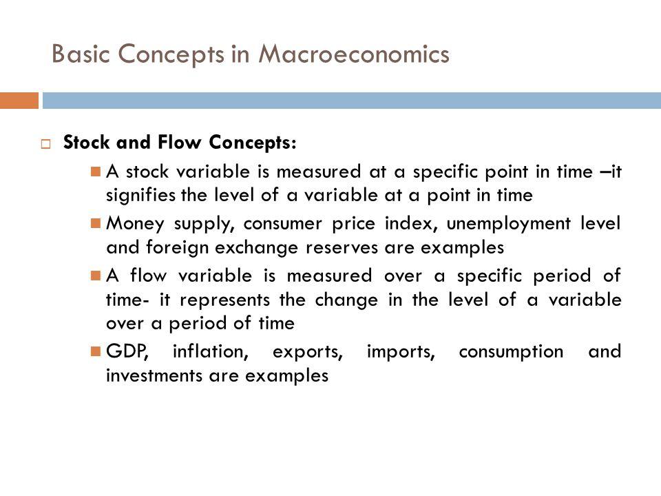 Basic Concepts in Macroeconomics