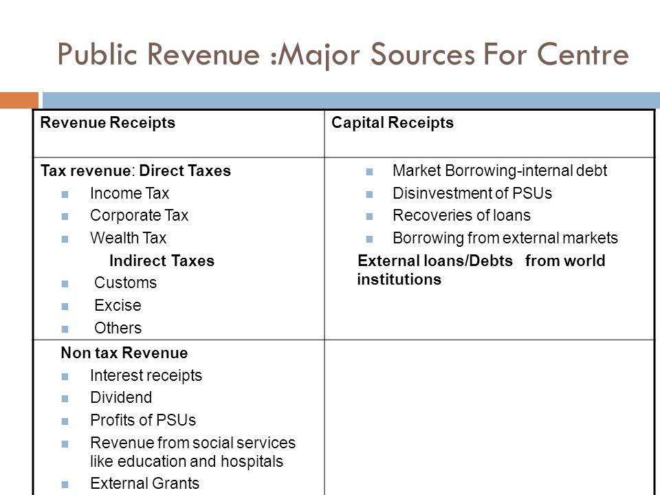 Public Revenue :Major Sources For Centre