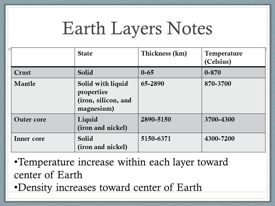 Earth Layers Notes State. Thickness (km) Temperature (Celsius) Crust. Solid. 0-65. 0-870. Mantle.