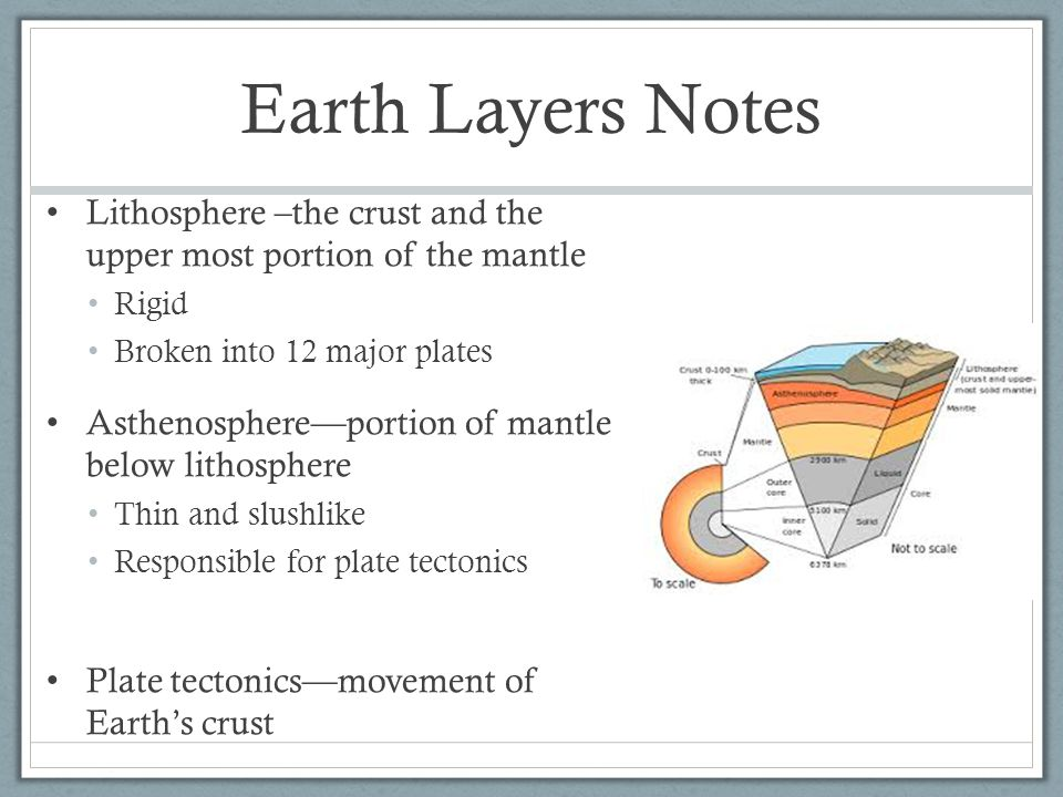 Earth Layers Notes Lithosphere –the crust and the upper most portion of the mantle. Rigid. Broken into 12 major plates.