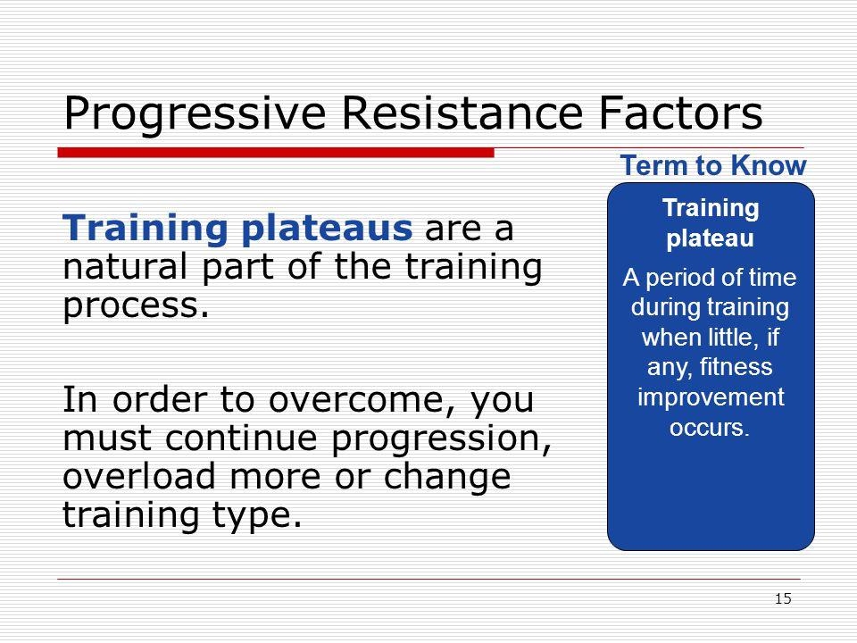 Progressive Resistance Factors