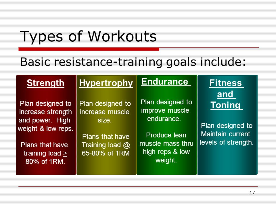 Types of Workouts Basic resistance-training goals include: Strength