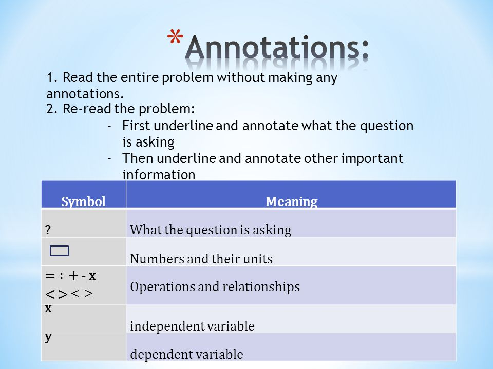 Annotations: 1. Read the entire problem without making any annotations. 2. Re-read the problem: