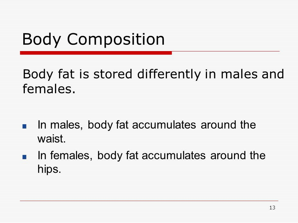 Body Composition Body fat is stored differently in males and females.