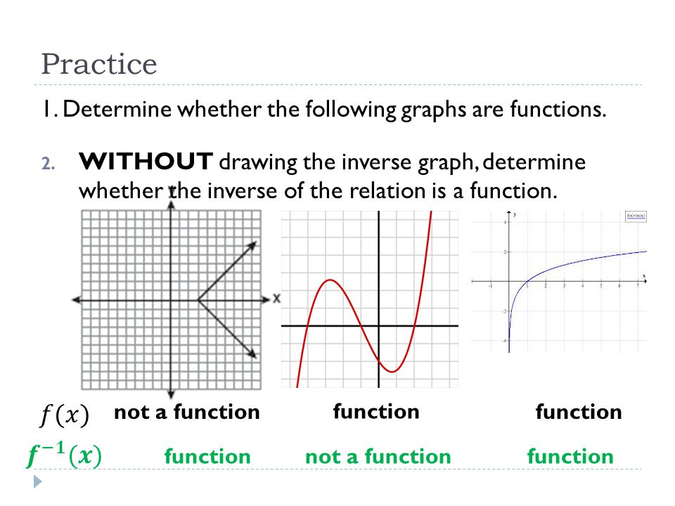 Practice 1. Determine whether the following graphs are functions.
