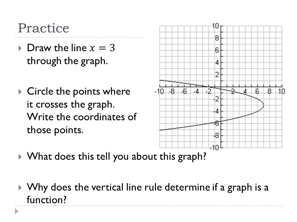 Practice Draw the line 𝑥=3 through the graph.
