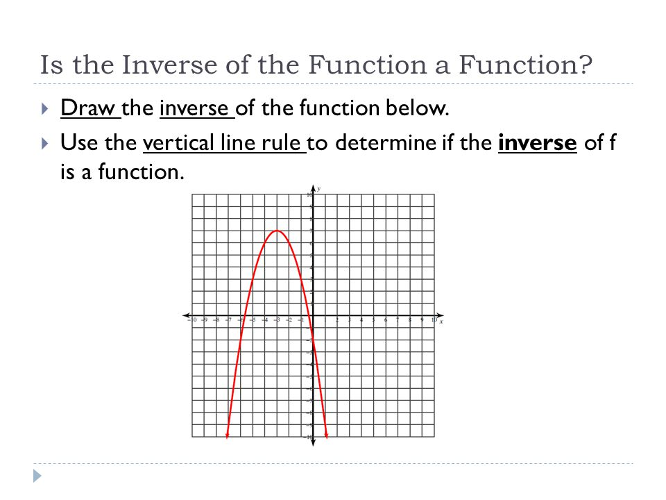 Is the Inverse of the Function a Function