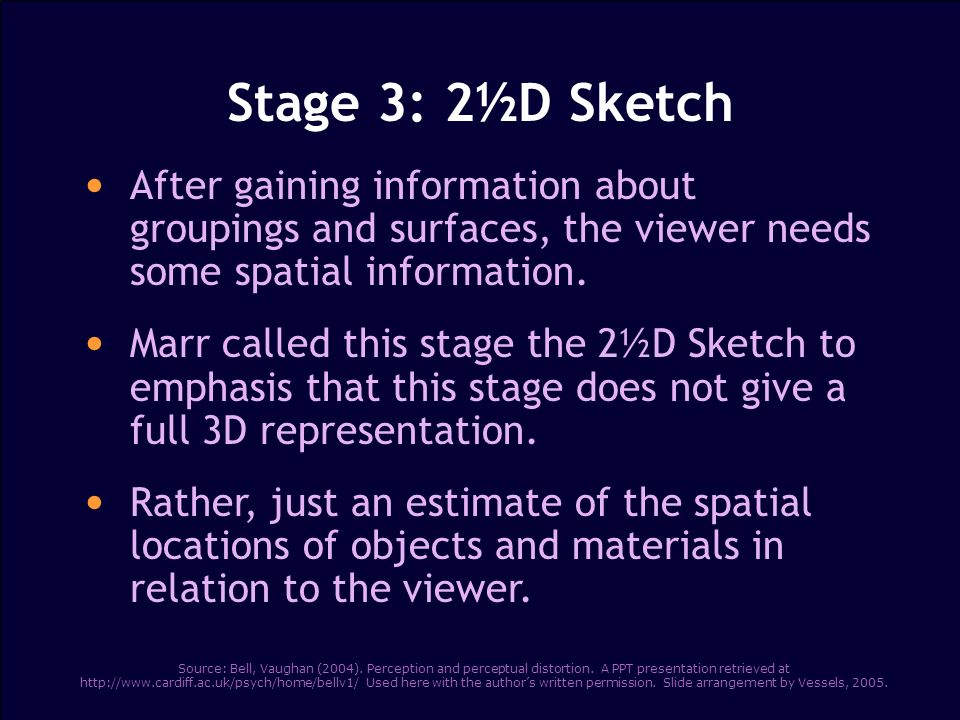Stage 3: 2½D SketchAfter gaining information about groupings and surfaces, the viewer needs some spatial information.