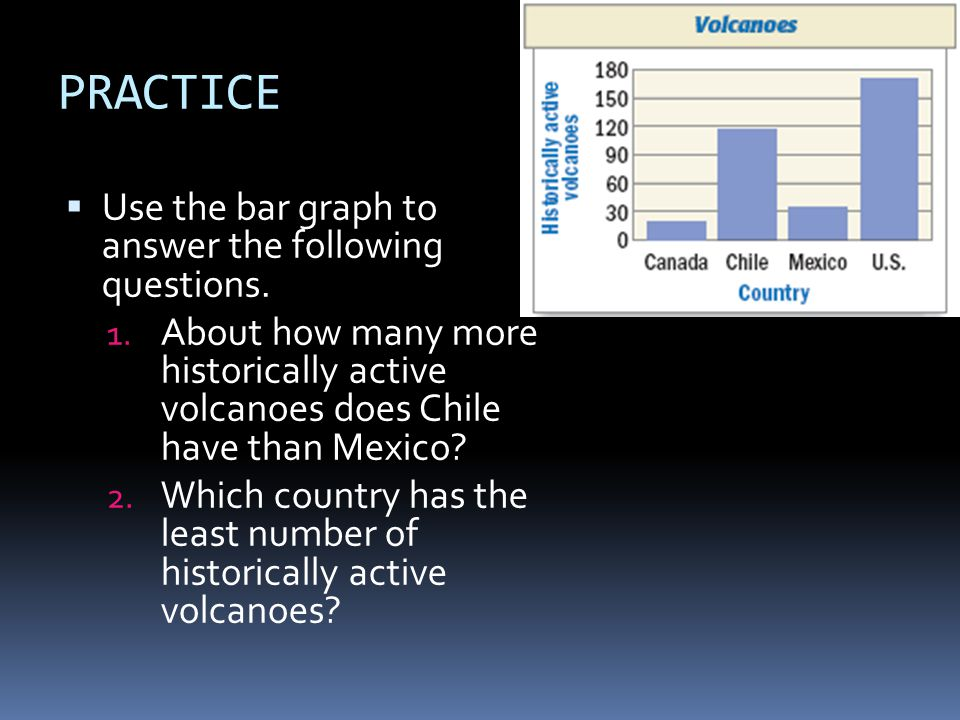 PRACTICE Use the bar graph to answer the following questions.