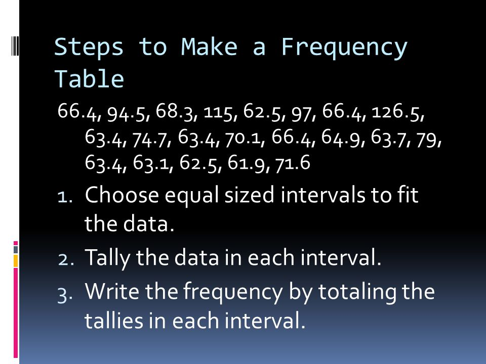 Steps to Make a Frequency Table