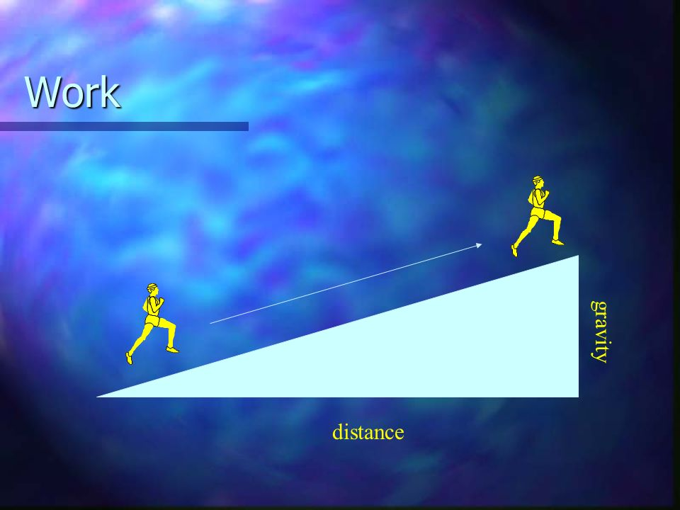 Work gravity distance