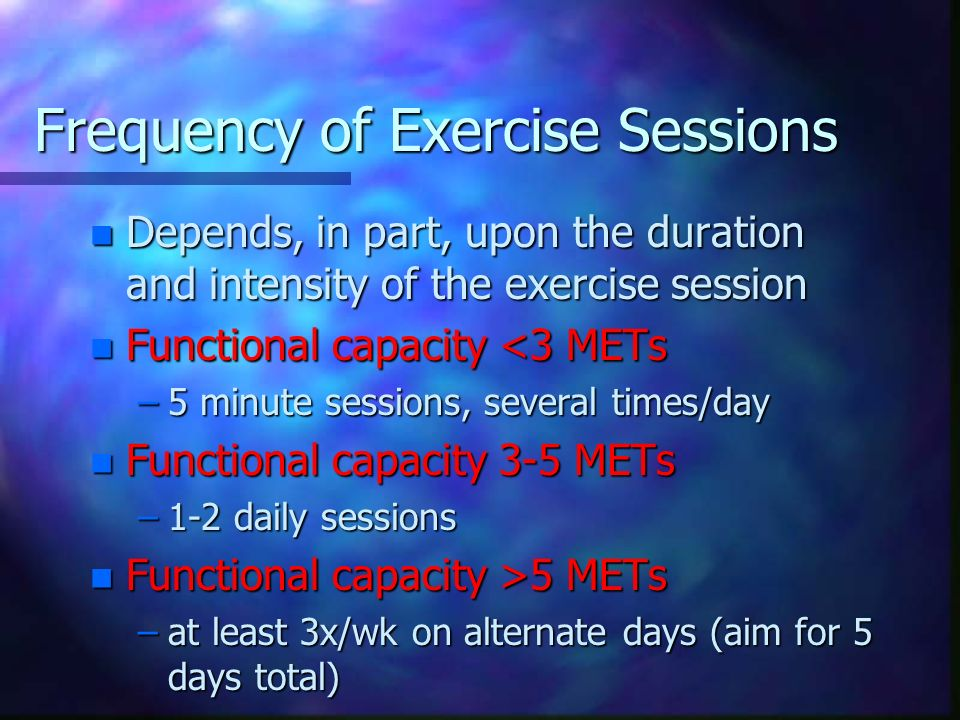 Frequency of Exercise Sessions