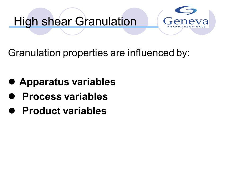 High shear Granulation