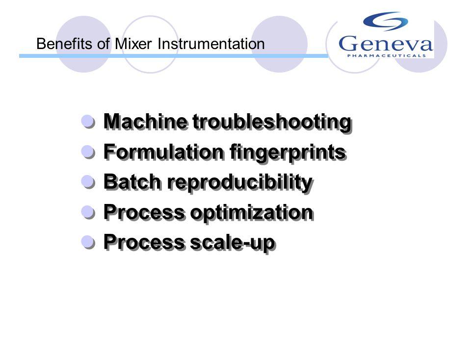 Machine troubleshooting Formulation fingerprints Batch reproducibility