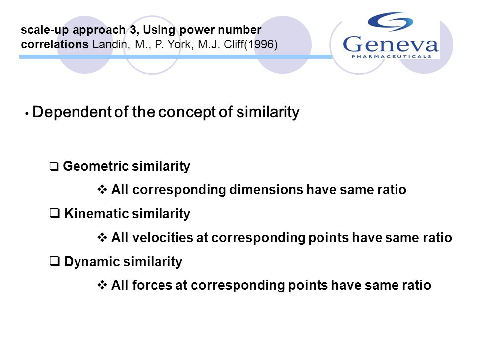 All corresponding dimensions have same ratio Kinematic similarity