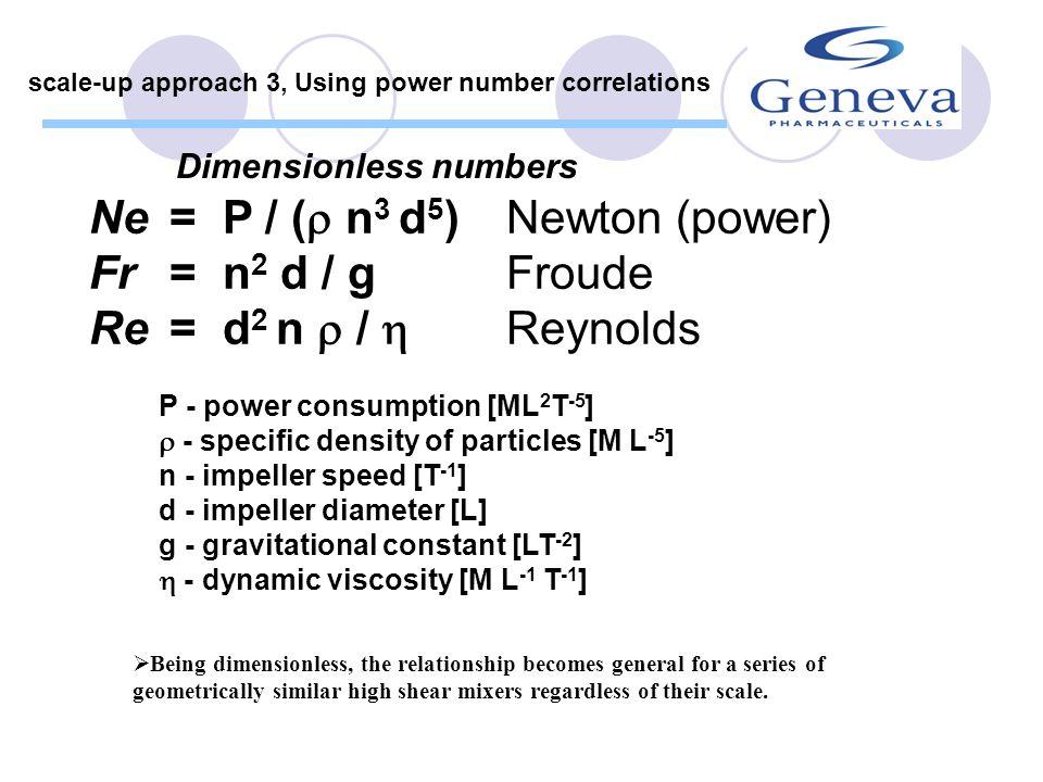 Ne = P / ( n3 d5) Newton (power) Fr = n2 d / g Froude