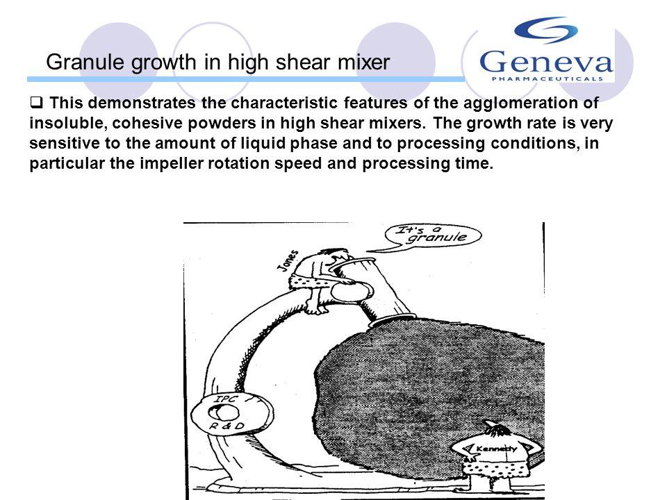 Granule growth in high shear mixer