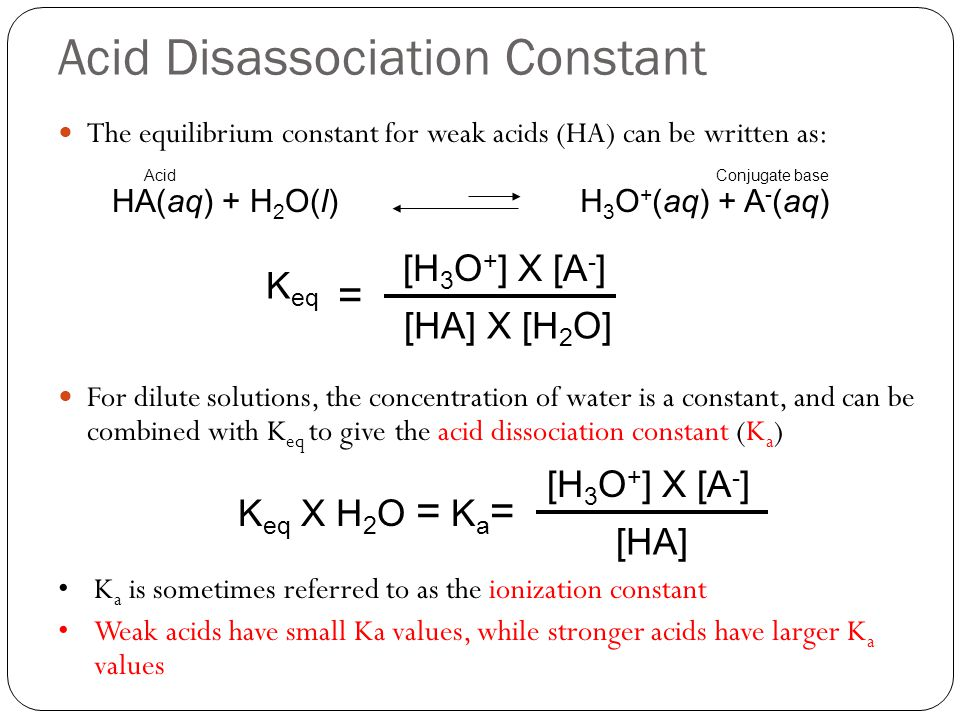 Acid Disassociation Constant