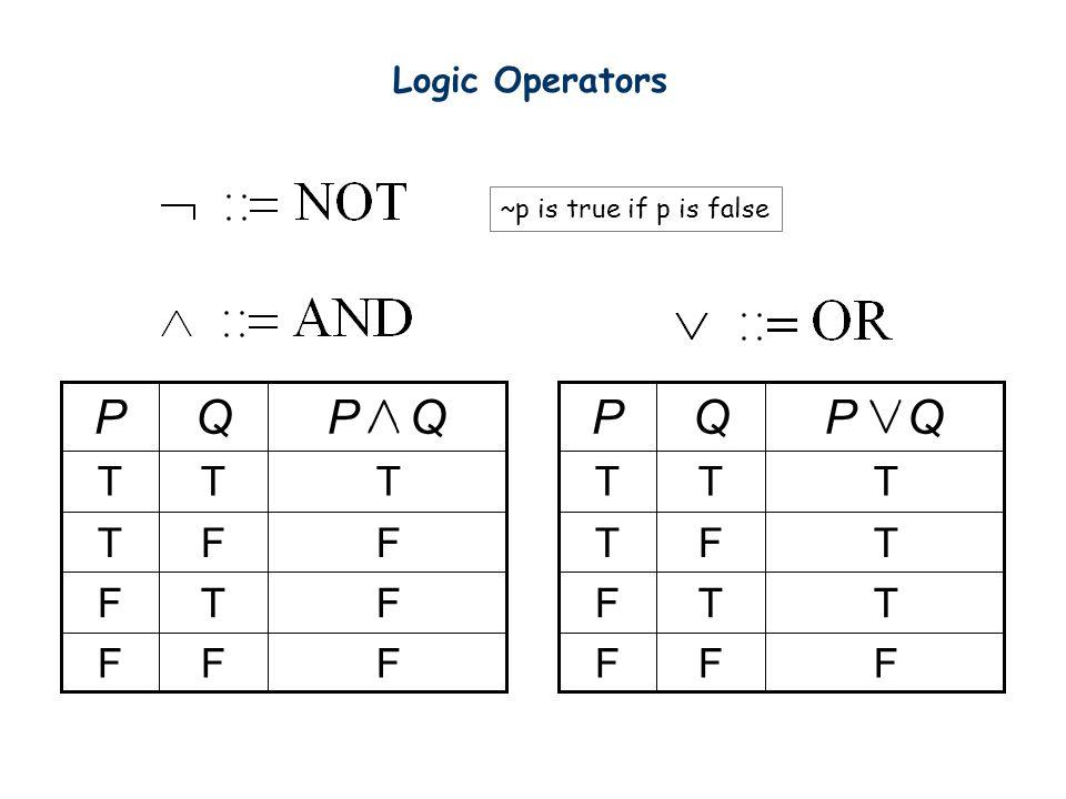 Q P P Q Q P P Q F T F T F T F T Logic Operators