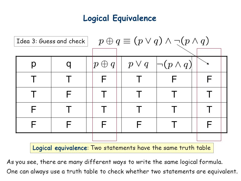 p q T F Logical Equivalence Idea 3: Guess and check