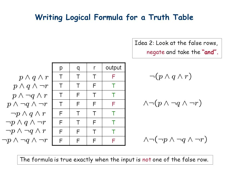 Writing Logical Formula for a Truth Table