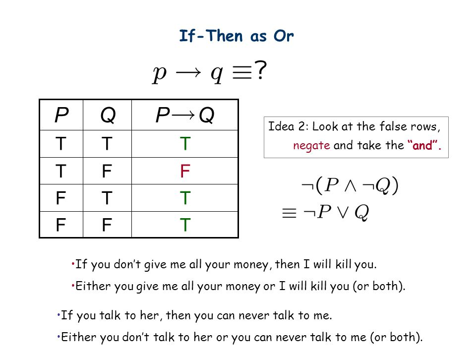 Q P P Q F T T F If-Then as Or Idea 2: Look at the false rows,