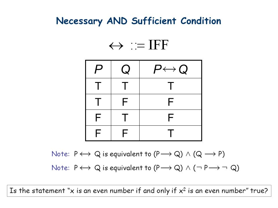 Q P P Q F T T F Necessary AND Sufficient Condition